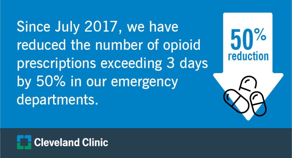 Cleveland-Clinic-Statistic